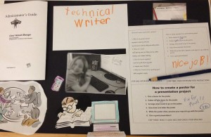 Image of a project board with a collage of images about technical writing.